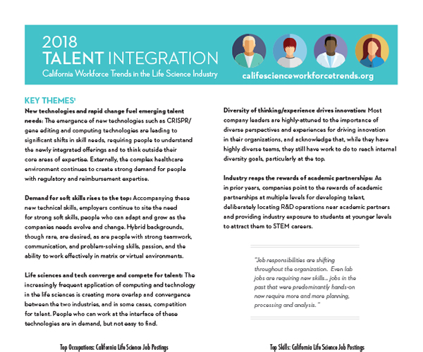 Talent Report cover