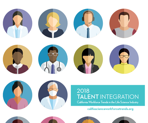 2018 CA Talent Report cover